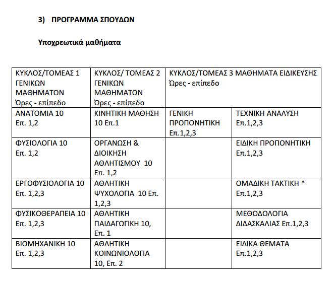 gga sxoles proponiton1