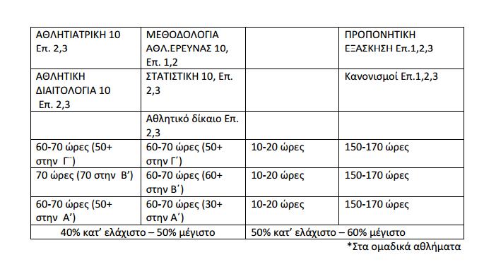 gga sxoles proponiton2