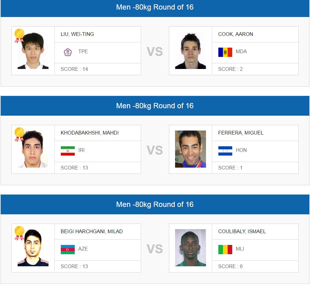 rio 2016 men -80 tkd 1