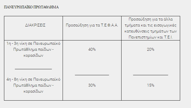pinakas-moria-tkd-tkd-greece-gropa